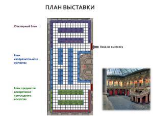 План выставки ART TREND